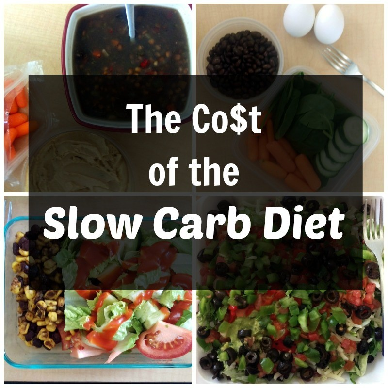 The Cost of the Slow Carb Diet